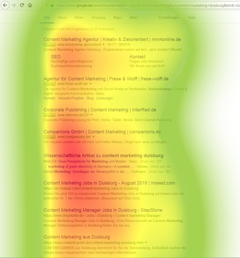 Eyetracking-Heatmap zeigt, welche Suchergebnisse beachtet und angeklickt werden. Reine Werbeanzeigen werden eher überlesen bzw. ignoriert.